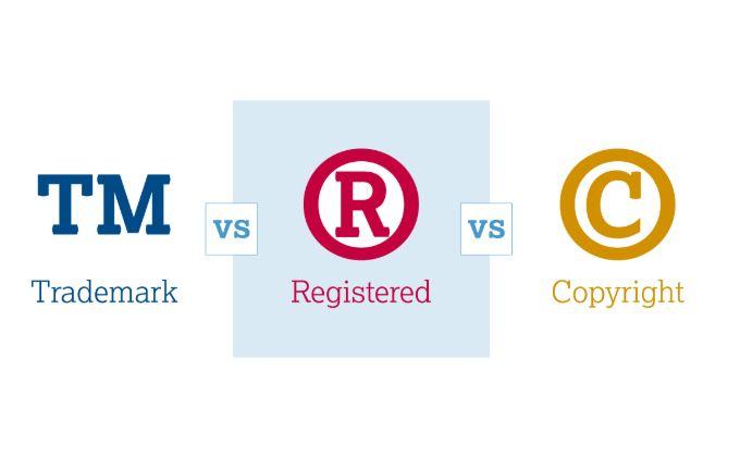 Phân biệt 3 loại bản quyền trong thiết kế.