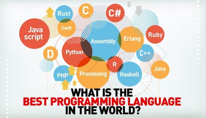 Ngôn ngữ thiết kế website
