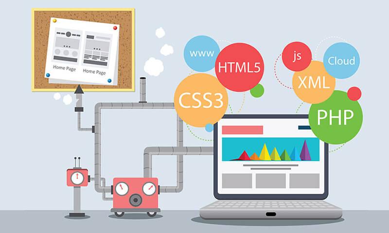 Học lập trình thông qua website học trực tuyến